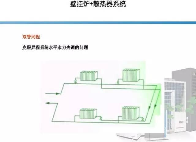 72页|空气源热泵地热系统组成及应用_57
