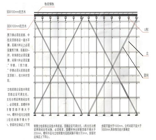 高架桥下方专项施工方案(公共停车场)_2