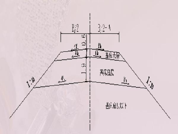 铁路扩能改造工程路基施工技术(讲义总结共60页)
