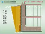 【中建】地下室防水工程施工技术(72页,图文详细)