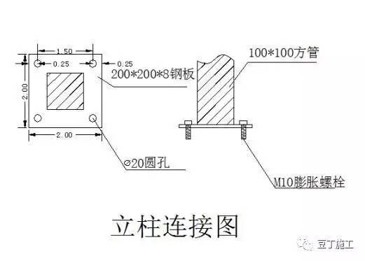 标准化钢筋加工棚这样搭,有详图、有材料表_4