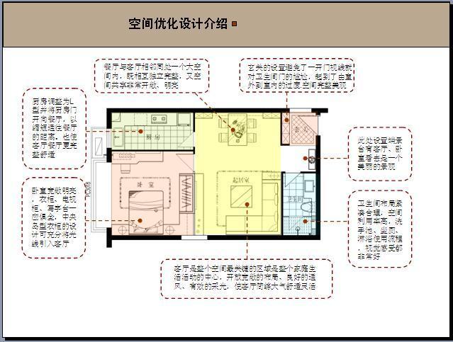 房地产精装住宅户型空间设计概念详解(图文丰富)
