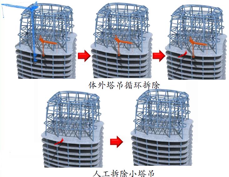 超高层建筑又好又快建造技术的应用与研究PDF(51页)_5