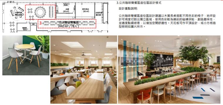 [山东]联合办公空间设计方案_2