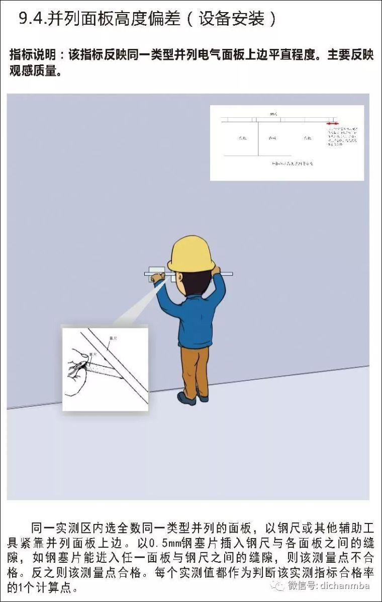 详解在建工程实测实量可视化体系(全套),完美!!!!_80