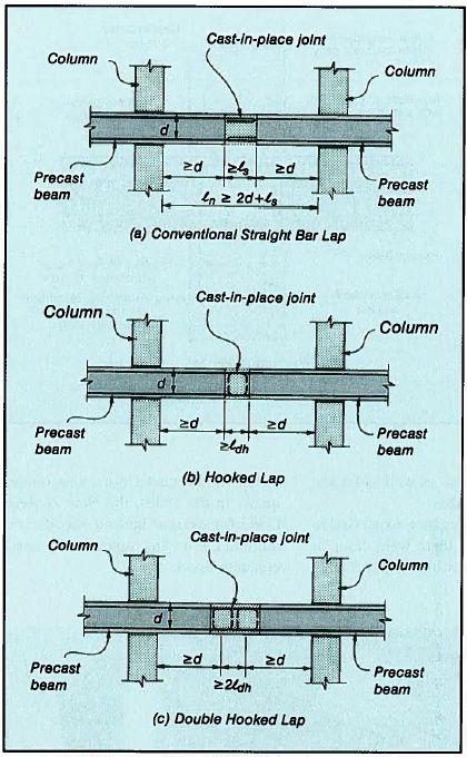 装配式混凝土结构在新西兰(上)_2