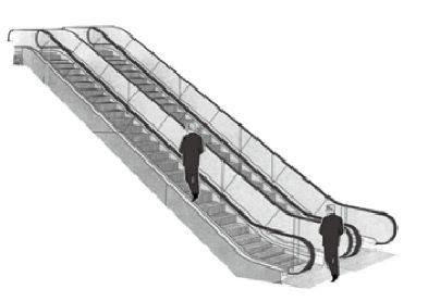 您知道自动扶梯的朝向设计吗