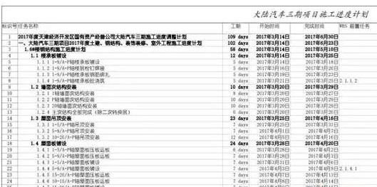 某汽车厂房项目BIM技术应用介绍_3