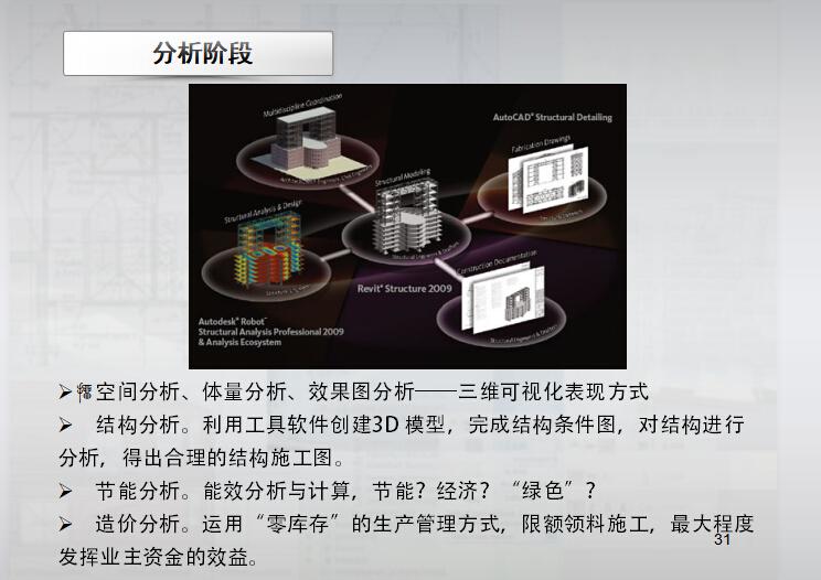 3大超优质BIM机电资料包!免费来拿!_1