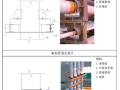 暖通空调施工工艺标准