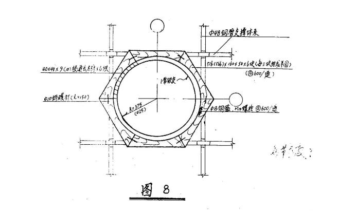 广场人防工程施工组织设计_4