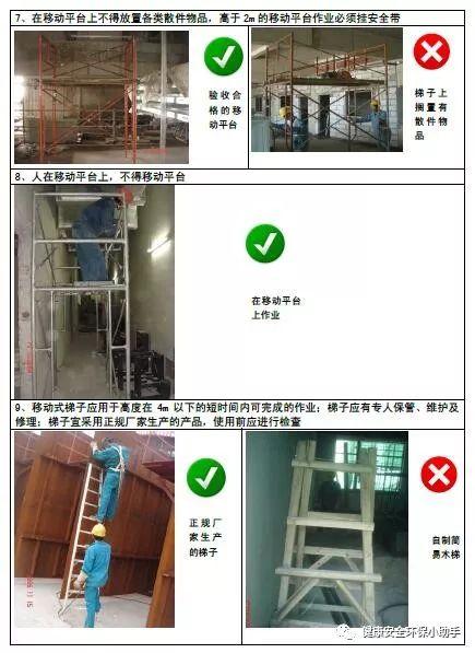 一整套工程现场安全标准图册:我给满分!_41