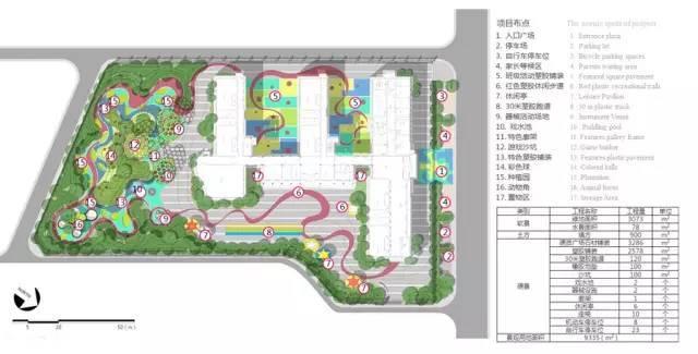 你需要知道的幼儿园景观设计法宝,责任大于天!_31