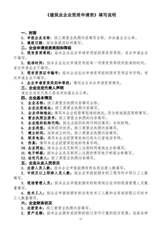 """剛剛!住建部下發通知,在江西/河南/四川/陝西實行""""資質告知承_16"""