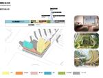 [湖北]武汉常青广场项目规划建筑设计