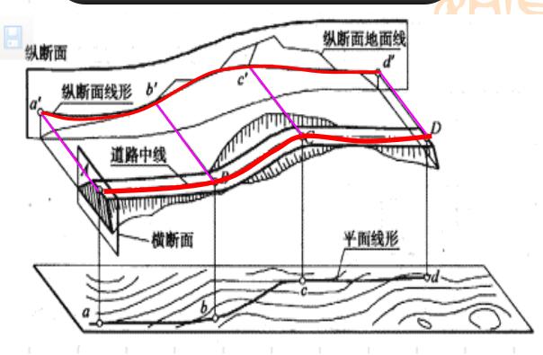 路桥工程施工图全套讲义PPT(61页)