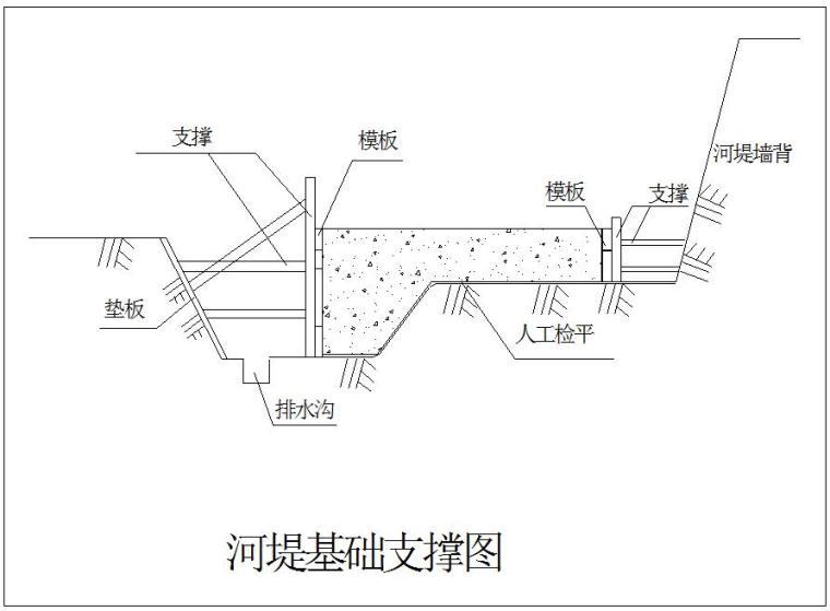 [四川]市政改造工程河道工程施工方案