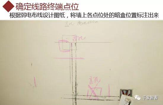 家庭装修弱电布线施工规范及常见问题_13