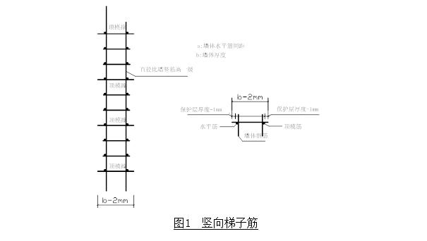 工程质量创优方案(共138页)