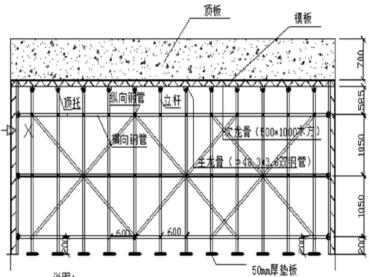 [贵阳]商务中心地下通道安全专项施工方案
