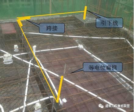 基于工程实例,看防雷接地如何施工?_9