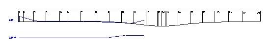 MIDASCIVIL中预应力钢束的输入