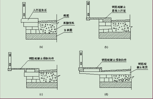 桥梁设计讲义之八拱桥的设计与计算(PDF,73页)