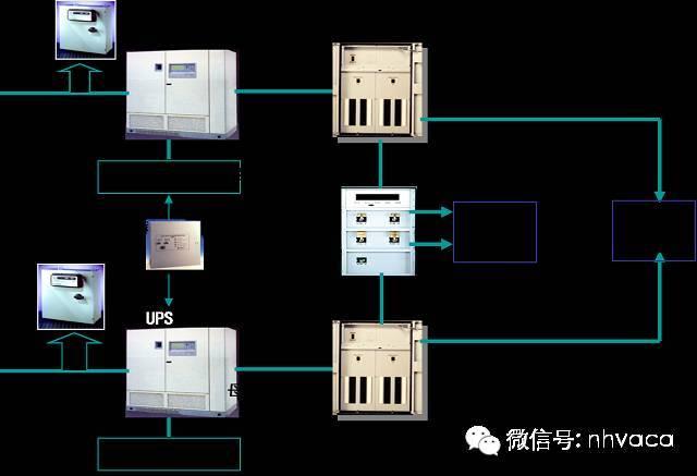 机房建设供配电系统建设_19