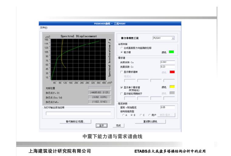 ETABS在大底盘多塔楼结构分析中的应用_15