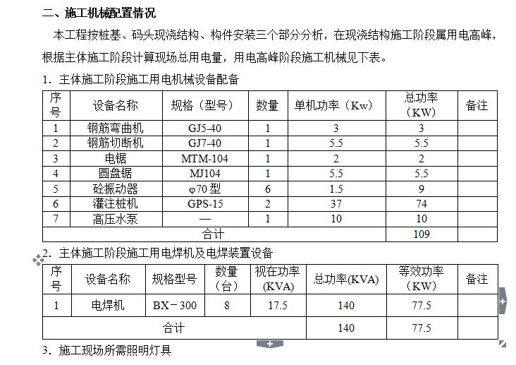 [中建筑港]施工现场临时用电专项方案(附计算书,共16页)