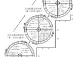 【QC成果】梁体曲线走向对最终桥梁线型质量