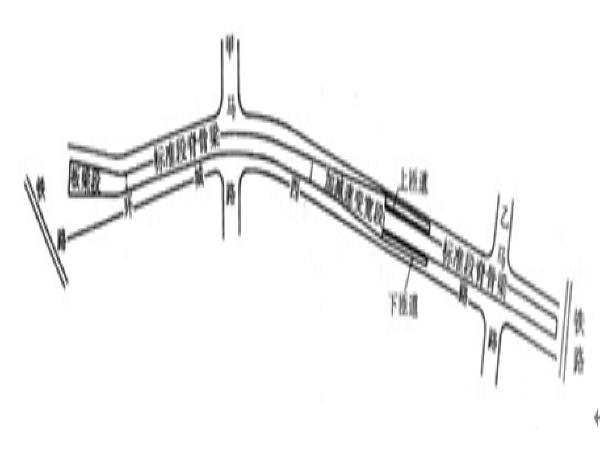 市政高架路工程施工组织设计