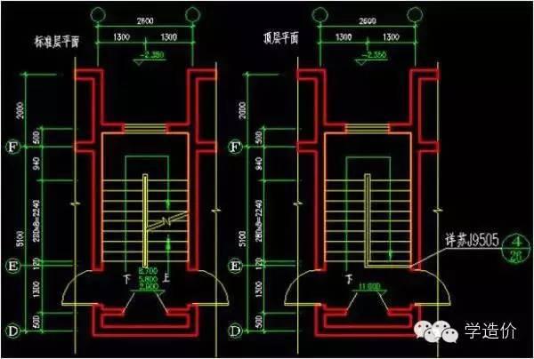 作为土建工程师,这些技能你都掌握了吗?_4