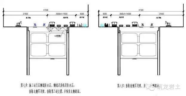 地铁站深基坑土方开挖施工方法比较(明挖法、盖挖法、暗挖法)_13