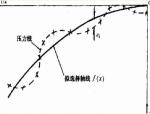 上承式拱桥的计算总结(84页)