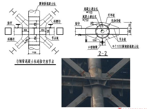 复杂超高层结构设计创新与实践(PPT,92页)_7