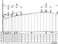 韦德娱乐1946老虎机_[南京]双麟路高铁改线段道路改造工程韦德国际线上娱乐招标图