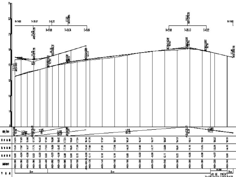 [南京]双麟路高铁改线段道路改造工程施工招标图