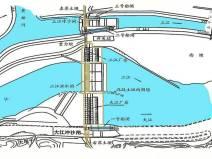 港口海岸及治河工程水工建筑物培訓講義
