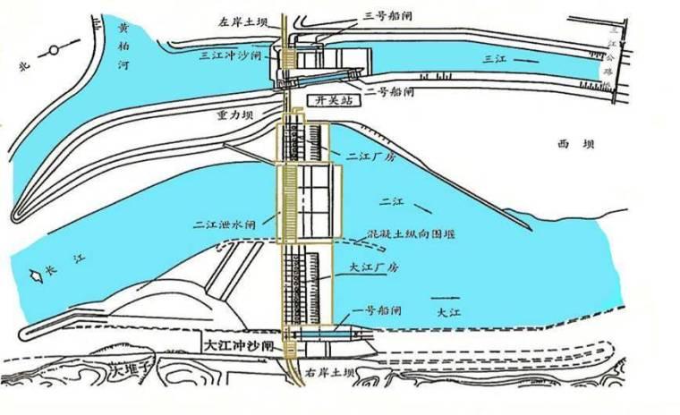 港口海岸及治河工程水工建筑物培训讲义