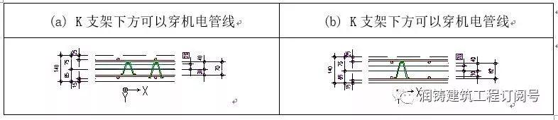 从施工端看问题,探讨预制叠合KT板设计合理性!_8