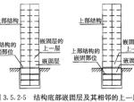 建筑结构施工图审查意见详解(2014,PPT,15页)