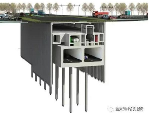 城市轨道交通工程BIM研究及应用