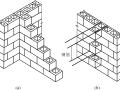 墙体砌筑工程施工培训PPT