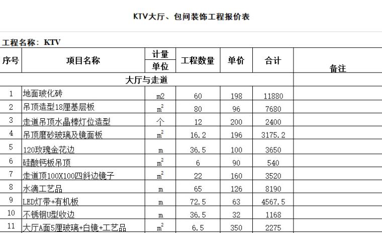 工装预算模板--KTV装修预算清单(4套)