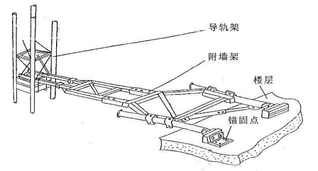 施工电梯基础施工方案(二期)-(最终版)-穿墙螺栓