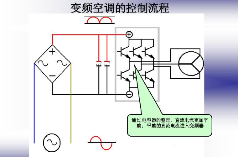 变频空调原理及新冷媒技术(54页)_4