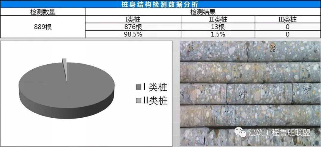 多图!代表国内最高质量水平的住宅工程是什么样?_23