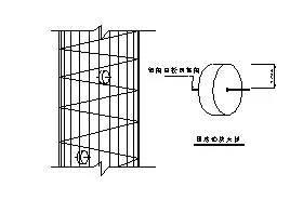 灌注桩钢筋笼施工要点,常见问题解答都在这了
