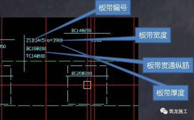 16G101系列深度揭秘,包含总则、柱、墙、梁、板、楼梯、基础等!